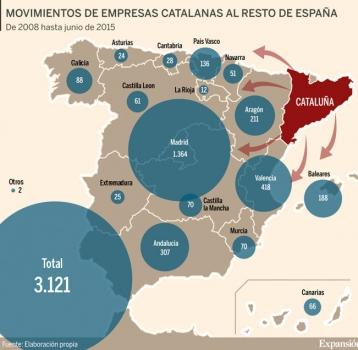 Cataluña lideró la creación de empresas en España