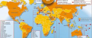 Cruzada del G20 frente a los paraísos fiscales